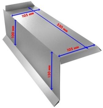 Сегментная торцевая планка для всех видов металлочерепицы