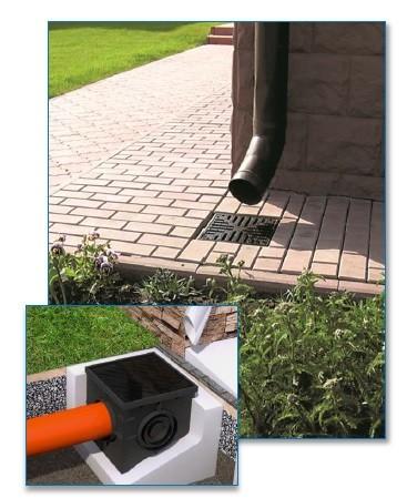 Gidrolica - система поверхностного водоотведения